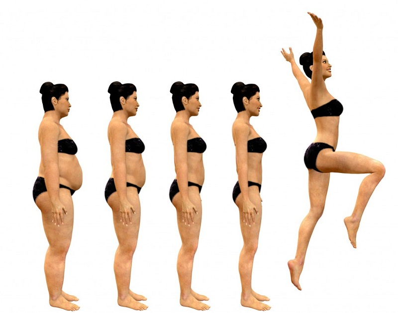 Yoga and Weightloss